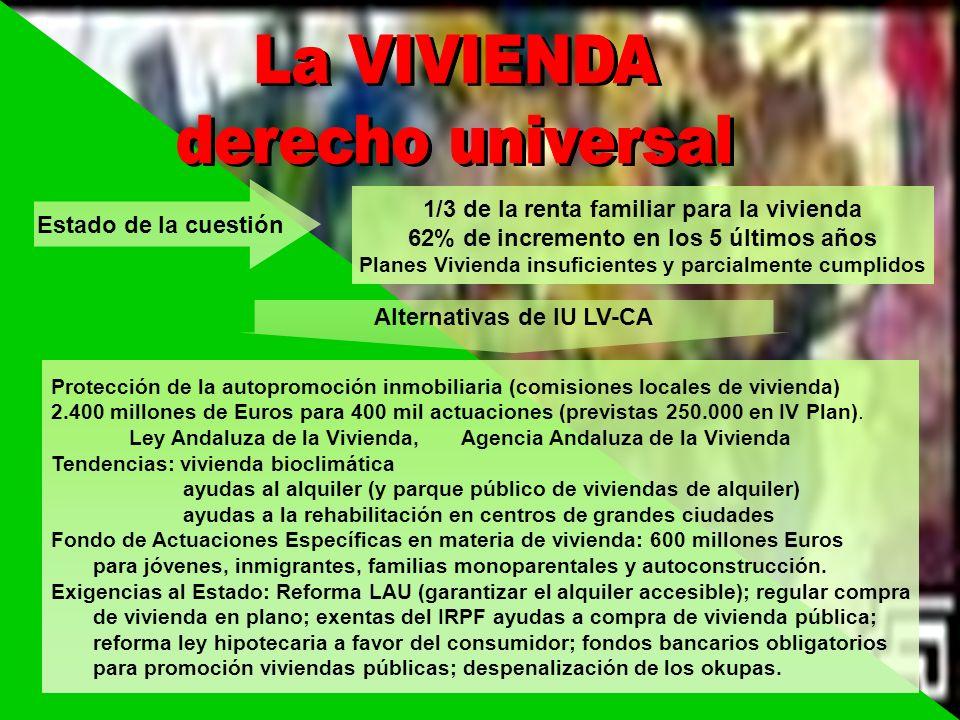 La VIVIENDA derecho universal