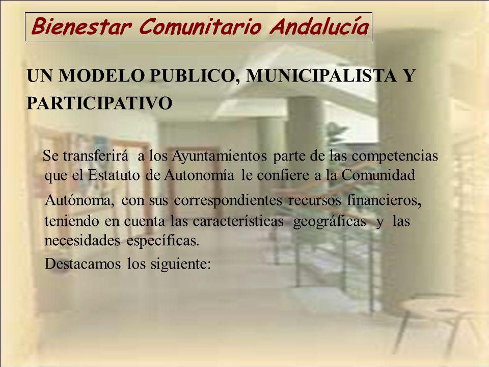 Bienestar Comunitario Andalucía