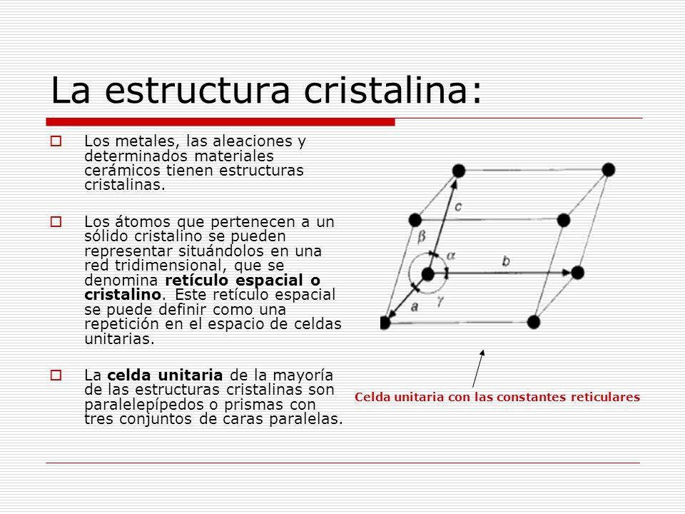 La estructura cristalina: