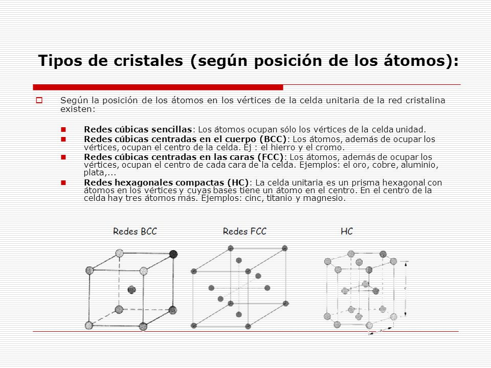 Tipos de cristales (según posición de los átomos):
