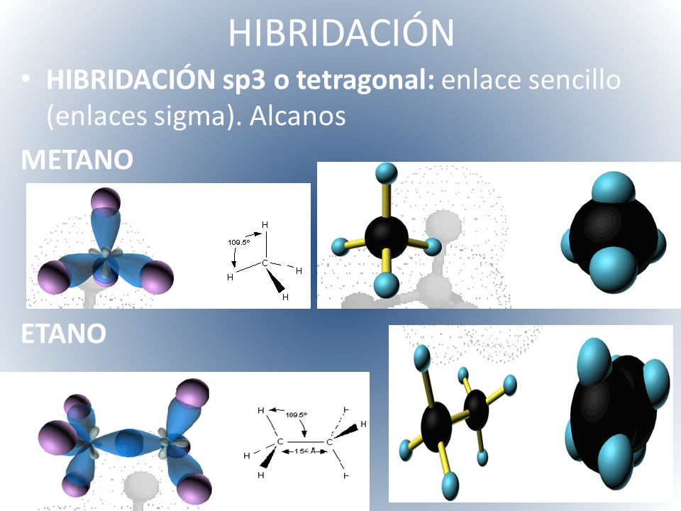 Etano Hibridacion