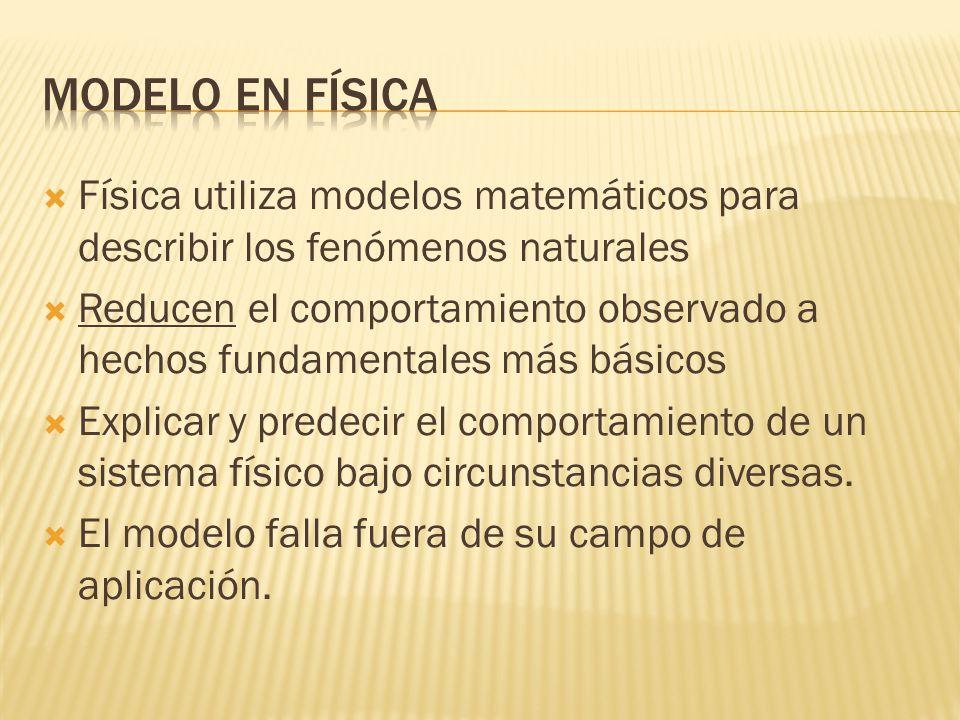 Modelo en Física Física utiliza modelos matemáticos para describir los fenómenos naturales.