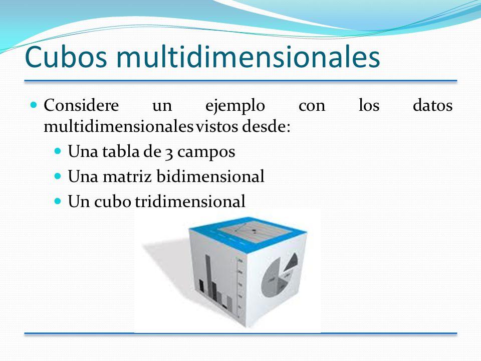 online Advanced SEO Techniques 2010