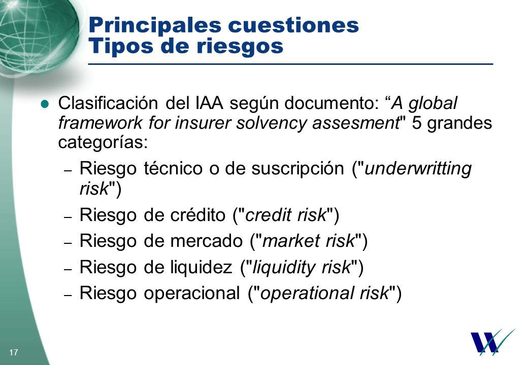 Principales cuestiones Tipos de riesgos