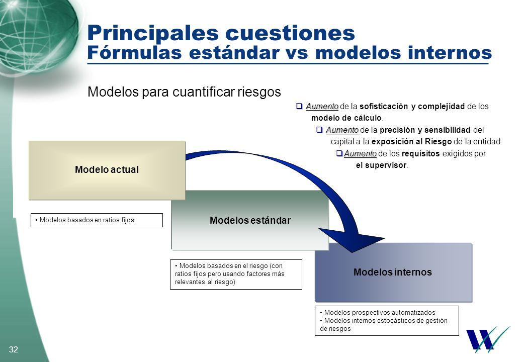 Modelos para cuantificar riesgos