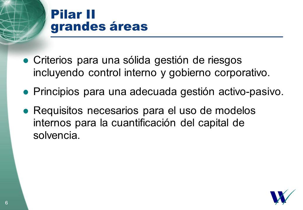 Pilar II grandes áreas Criterios para una sólida gestión de riesgos incluyendo control interno y gobierno corporativo.