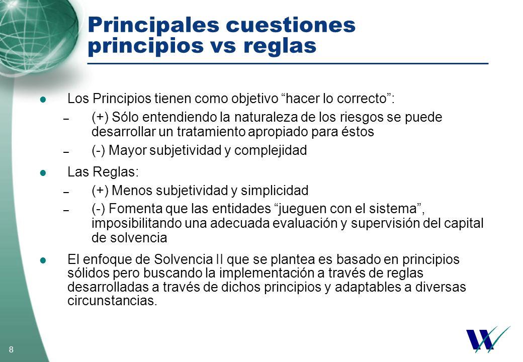 Principales cuestiones principios vs reglas