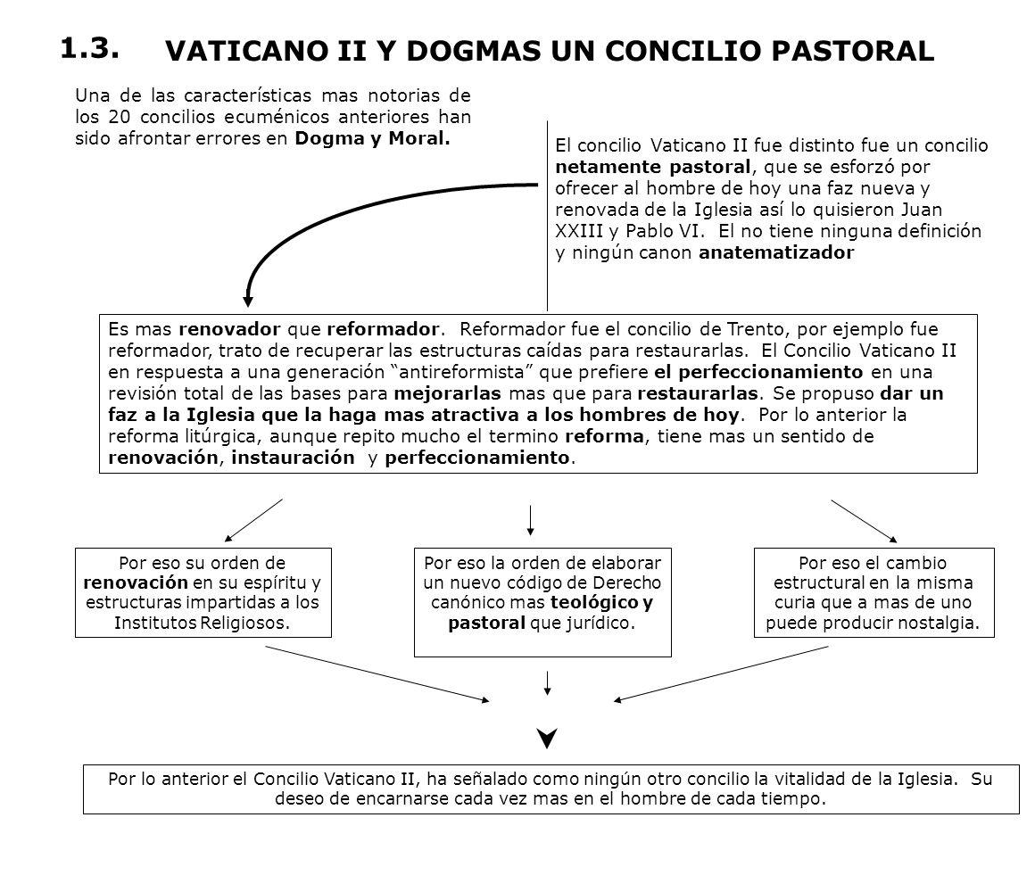 VATICANO II Y DOGMAS UN CONCILIO PASTORAL