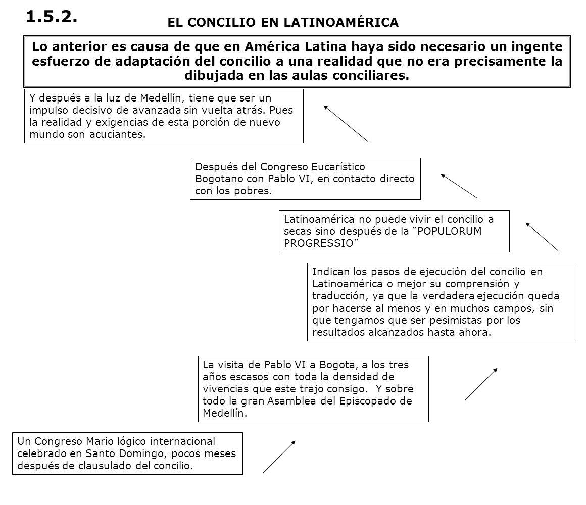 EL CONCILIO EN LATINOAMÉRICA