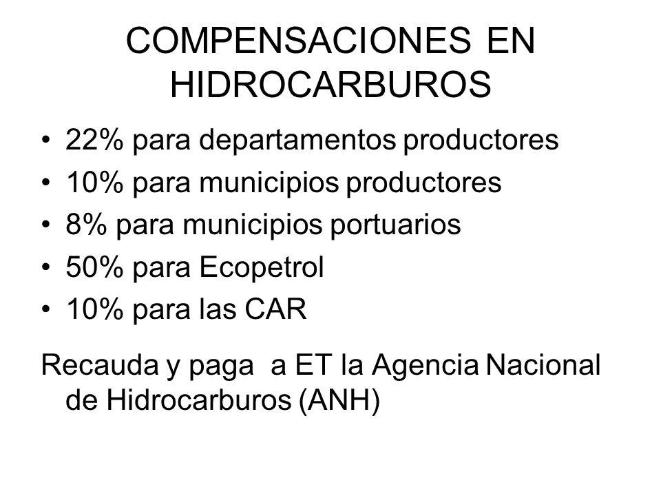 COMPENSACIONES EN HIDROCARBUROS