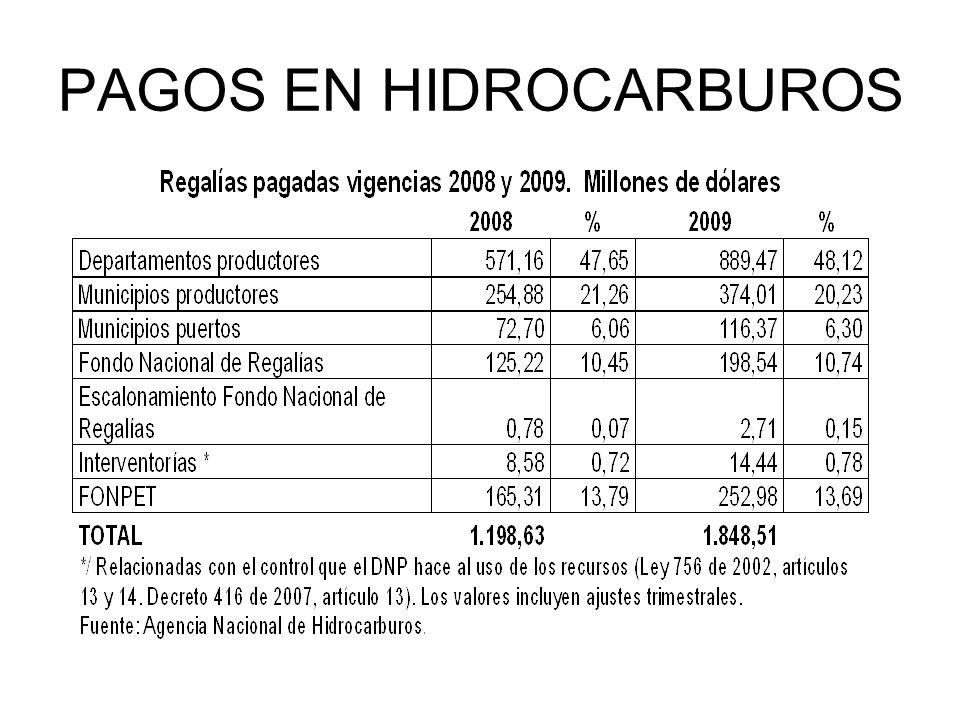 PAGOS EN HIDROCARBUROS
