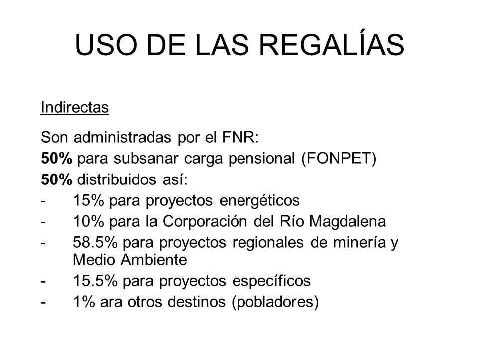 USO DE LAS REGALÍAS Indirectas Son administradas por el FNR: