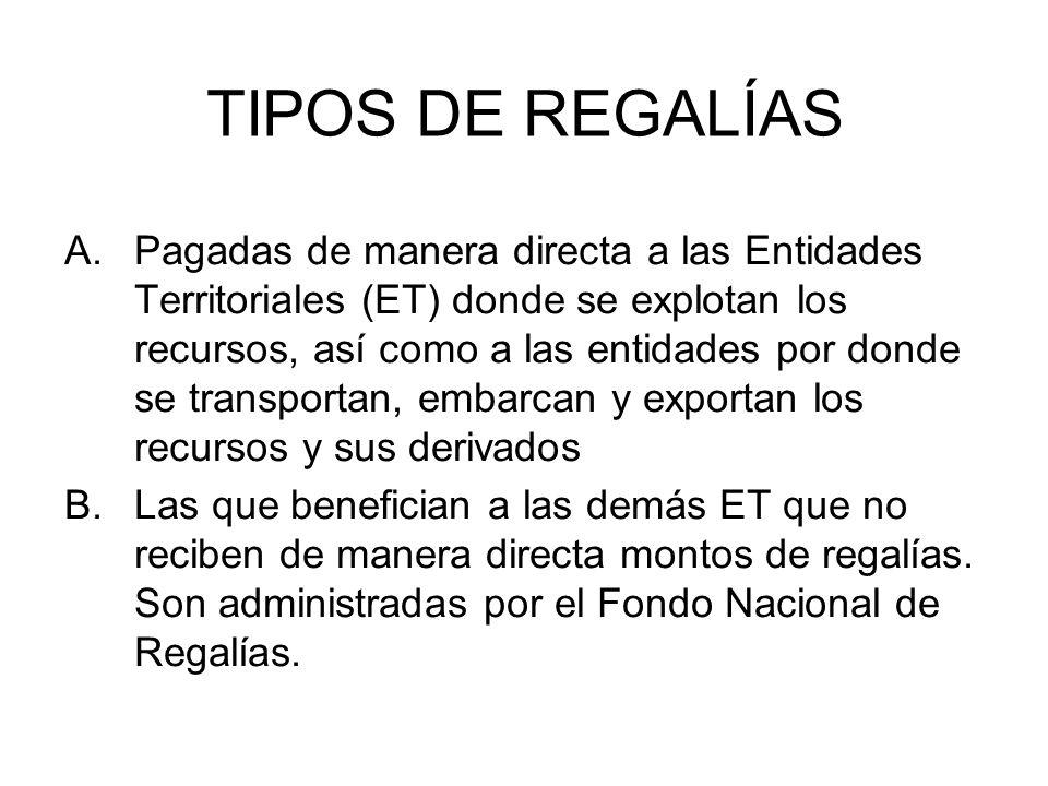 TIPOS DE REGALÍAS