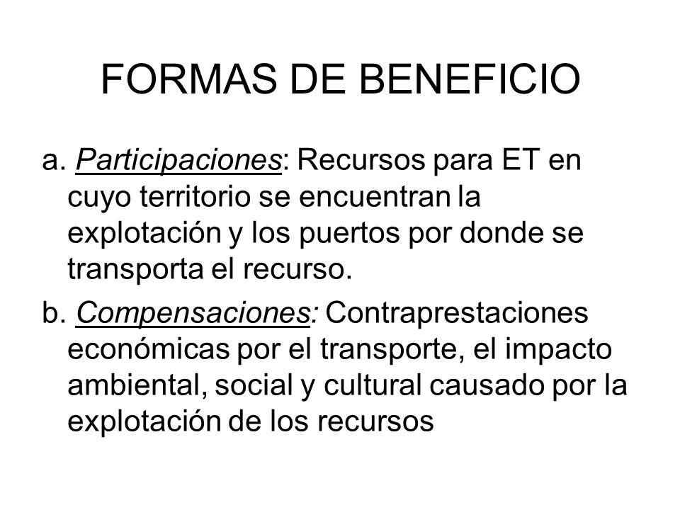 FORMAS DE BENEFICIO