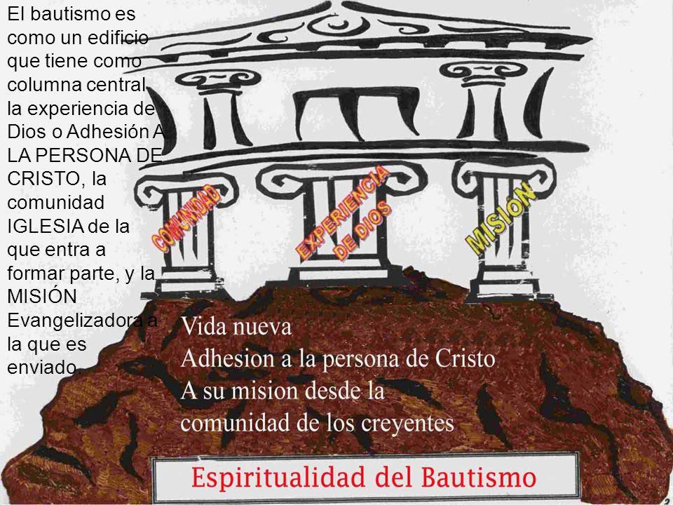 El bautismo es como un edificio que tiene como columna central la experiencia de Dios o Adhesión A LA PERSONA DE CRISTO, la comunidad IGLESIA de la que entra a formar parte, y la MISIÓN Evangelizadora a la que es enviado.