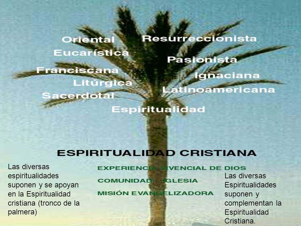 Las diversas espiritualidades suponen y se apoyan en la Espiritualidad cristiana (tronco de la palmera)