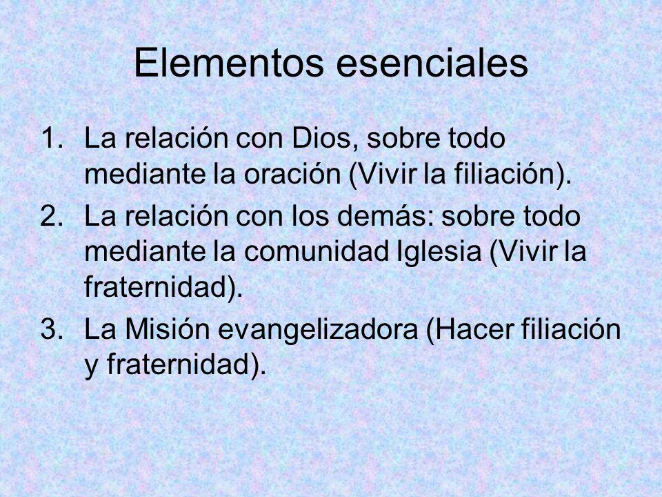 Elementos esencialesLa relación con Dios, sobre todo mediante la oración (Vivir la filiación).