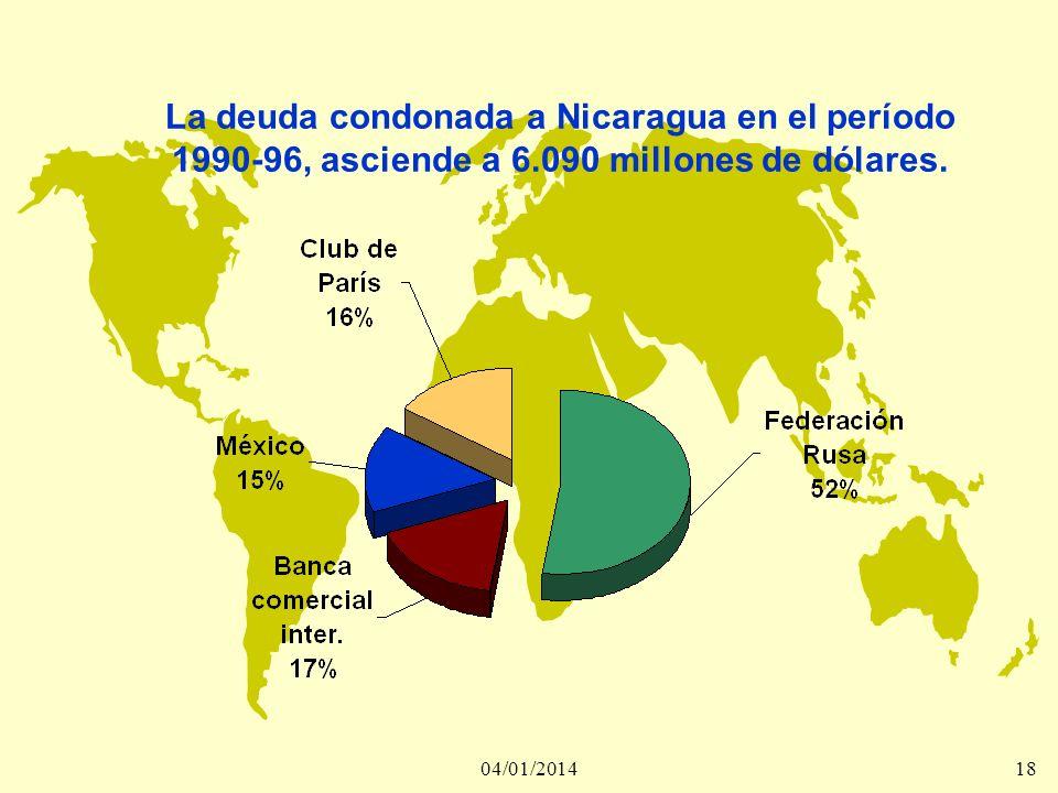 La deuda condonada a Nicaragua en el período 1990-96, asciende a 6
