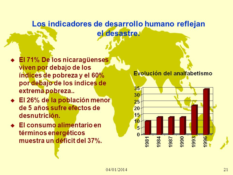 Los indicadores de desarrollo humano reflejan el desastre.