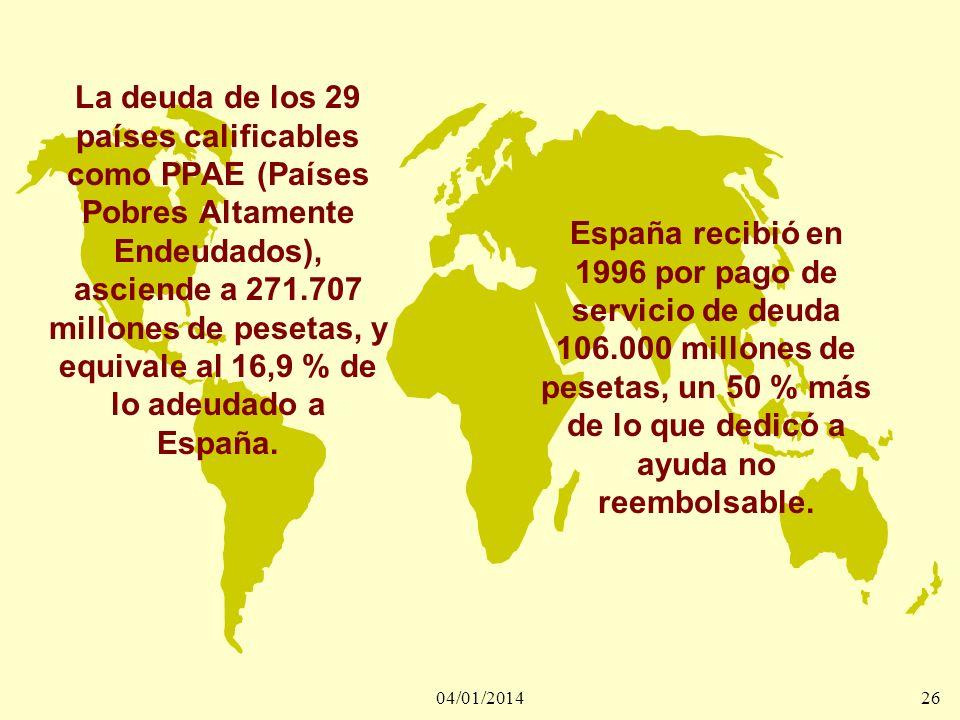 La deuda de los 29 países calificables como PPAE (Países Pobres Altamente Endeudados), asciende a 271.707 millones de pesetas, y equivale al 16,9 % de lo adeudado a España.