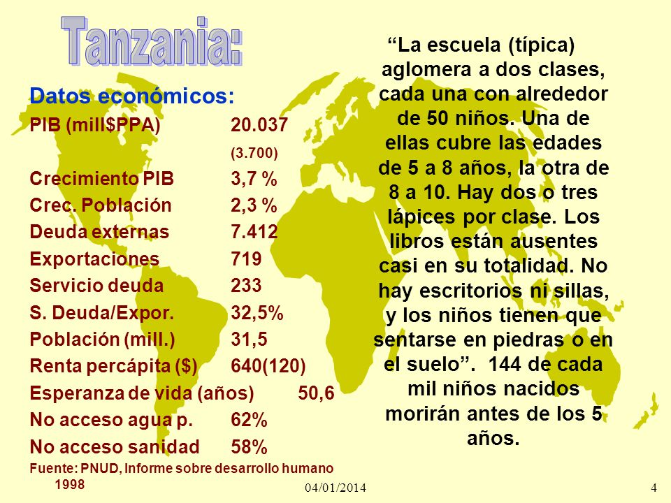 Tanzania: Datos económicos: