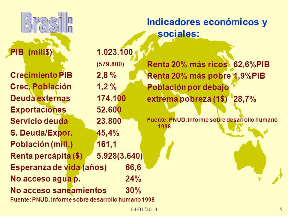 Brasil: Indicadores económicos y sociales: