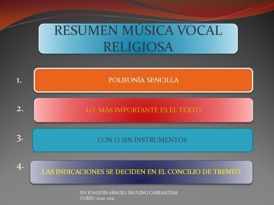 RESUMEN MÚSICA VOCAL RELIGIOSA