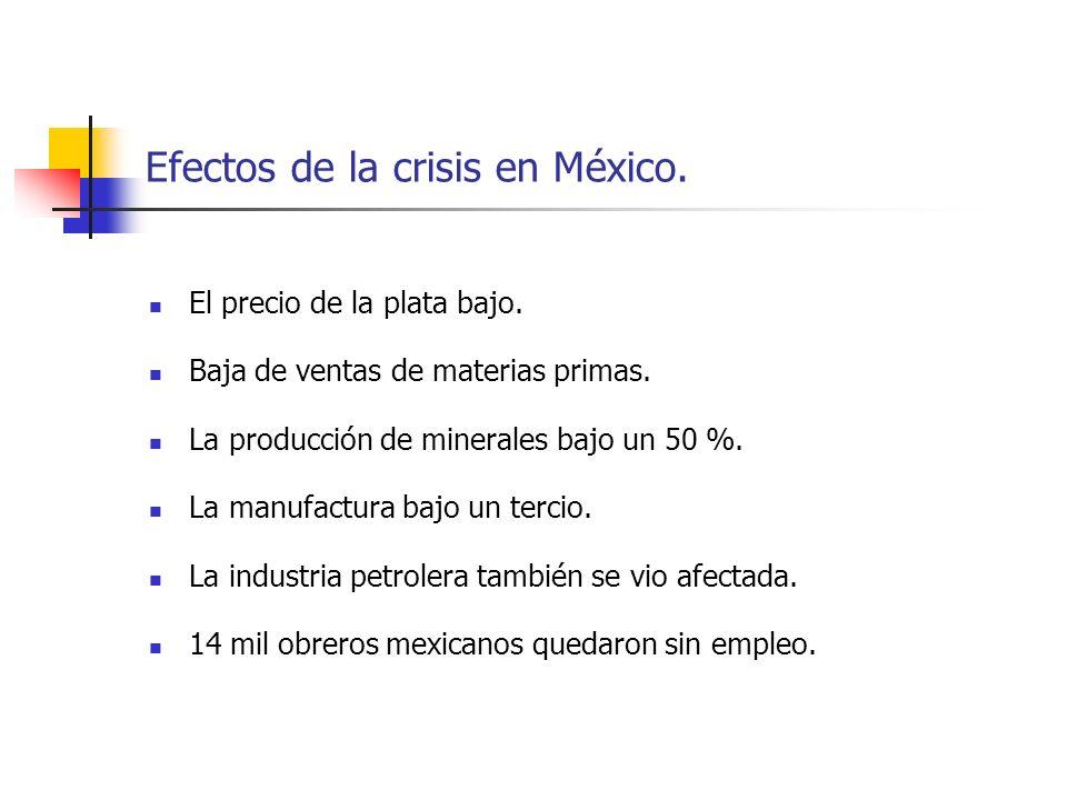 Efectos de la crisis en México.