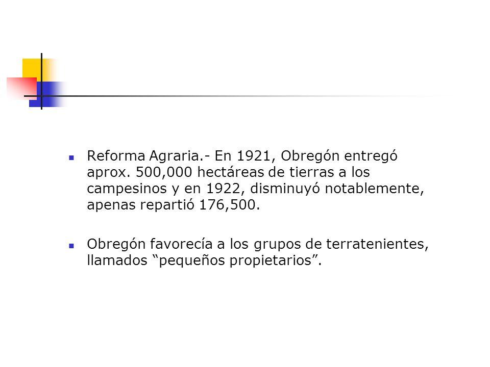 Reforma Agraria. - En 1921, Obregón entregó aprox