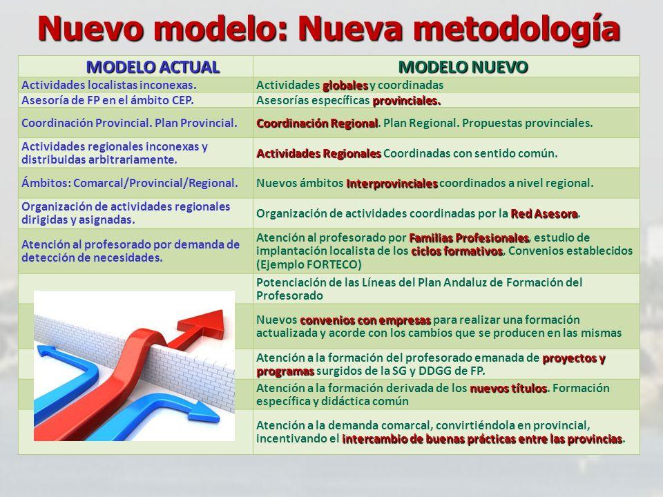 Nuevo modelo: Nueva metodología