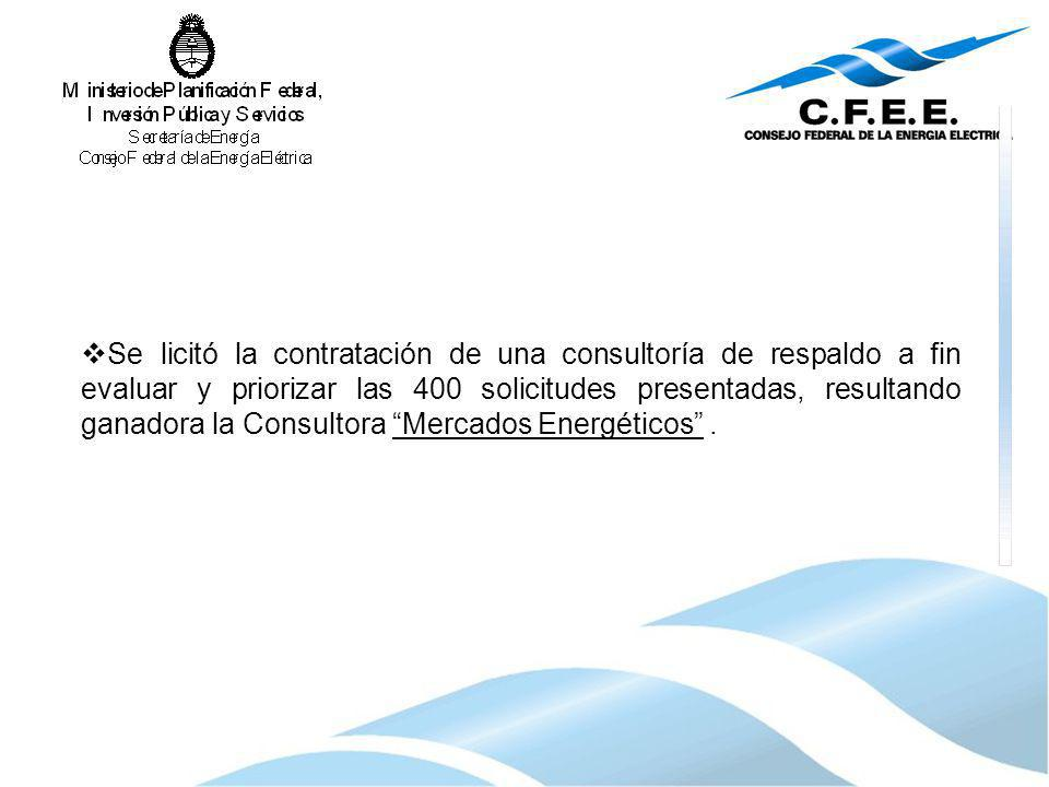 Se licitó la contratación de una consultoría de respaldo a fin evaluar y priorizar las 400 solicitudes presentadas, resultando ganadora la Consultora Mercados Energéticos .