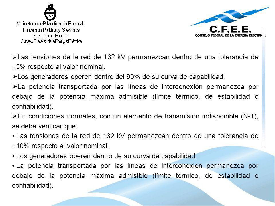 Las tensiones de la red de 132 kV permanezcan dentro de una tolerancia de 5% respecto al valor nominal.