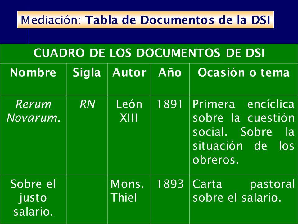 CUADRO DE LOS DOCUMENTOS DE DSI