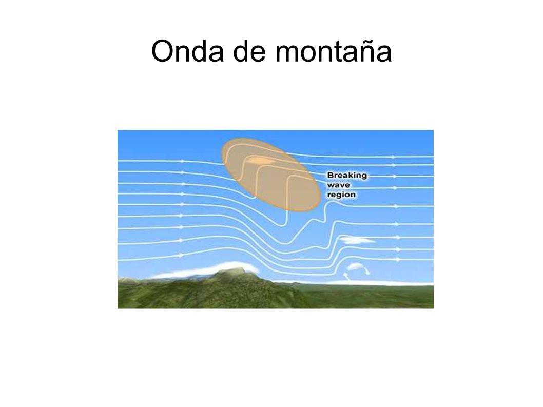 Onda de montaña
