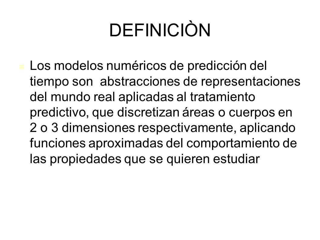 DEFINICIÒN