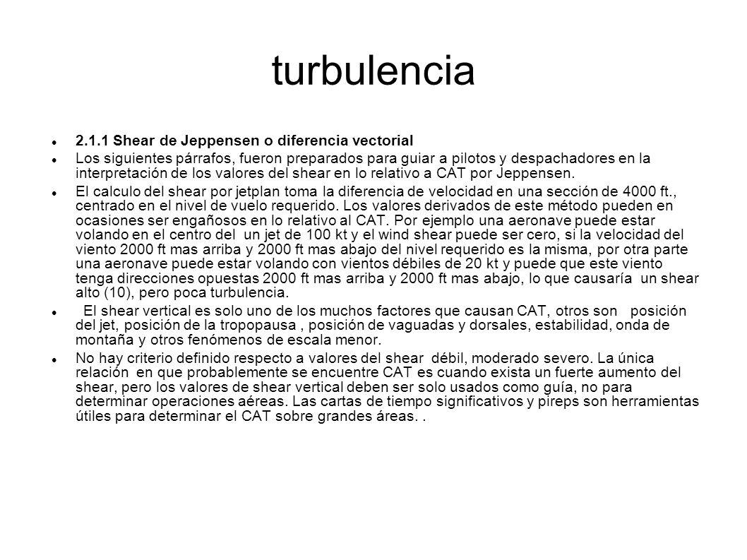 turbulencia 2.1.1 Shear de Jeppensen o diferencia vectorial