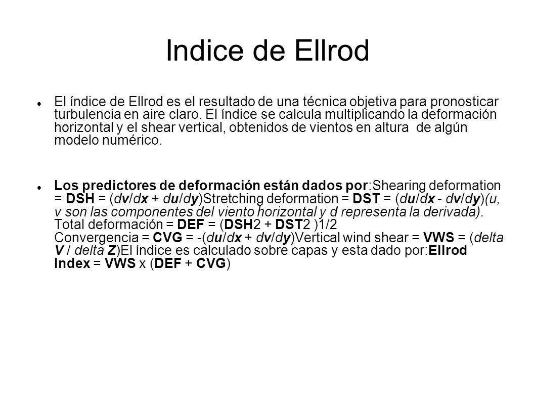 Indice de Ellrod