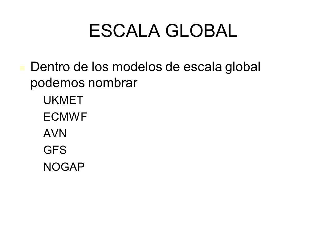 ESCALA GLOBAL Dentro de los modelos de escala global podemos nombrar