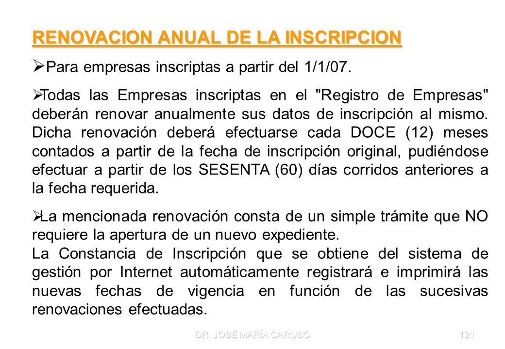 RENOVACION ANUAL DE LA INSCRIPCION