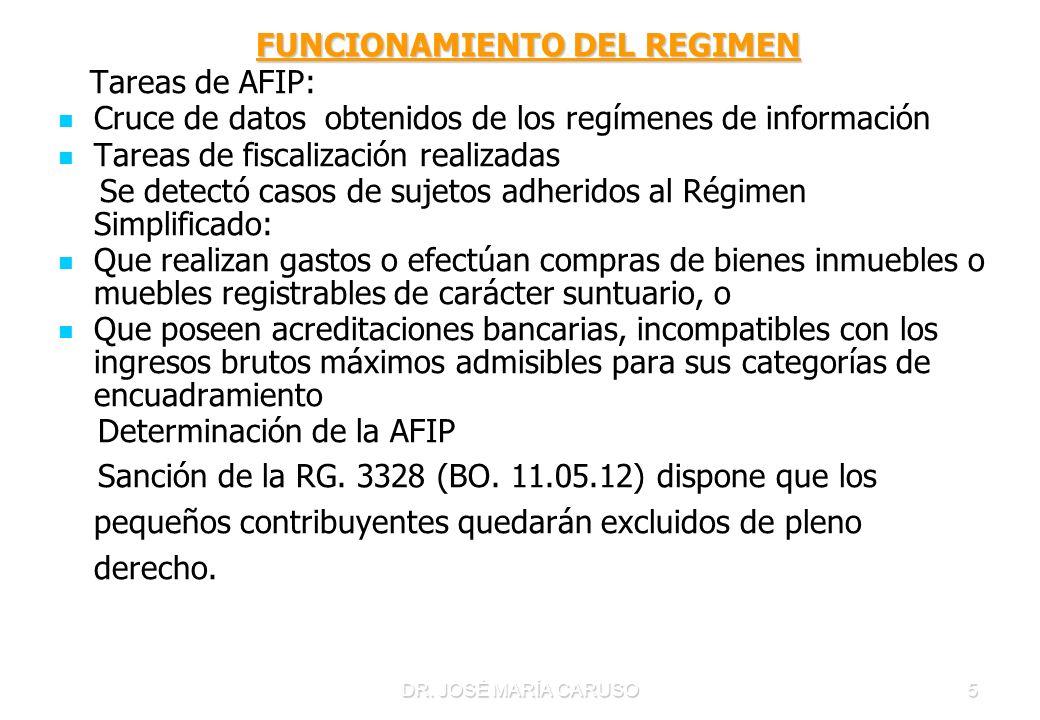 FUNCIONAMIENTO DEL REGIMEN