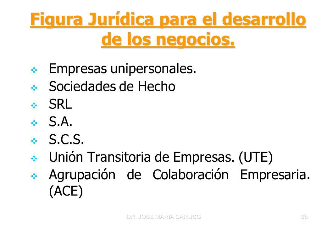 Figura Jurídica para el desarrollo de los negocios.