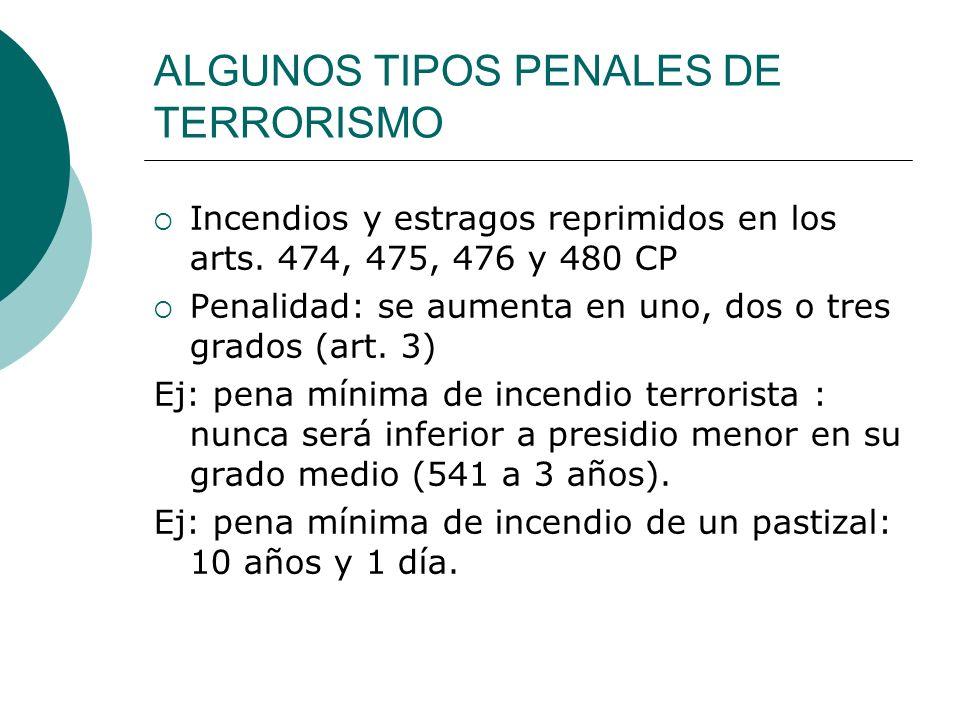 ALGUNOS TIPOS PENALES DE TERRORISMO