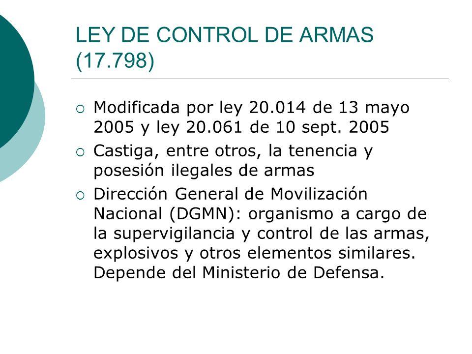 LEY DE CONTROL DE ARMAS (17.798)