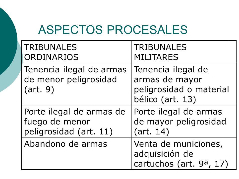 ASPECTOS PROCESALES TRIBUNALES ORDINARIOS TRIBUNALES MILITARES