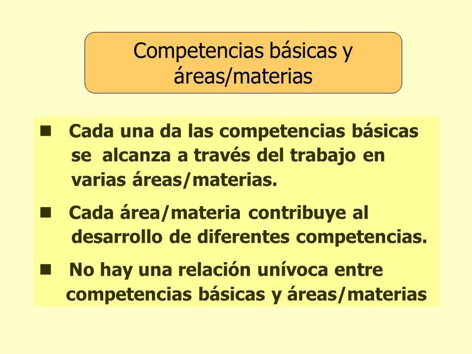 Competencias básicas y áreas/materias
