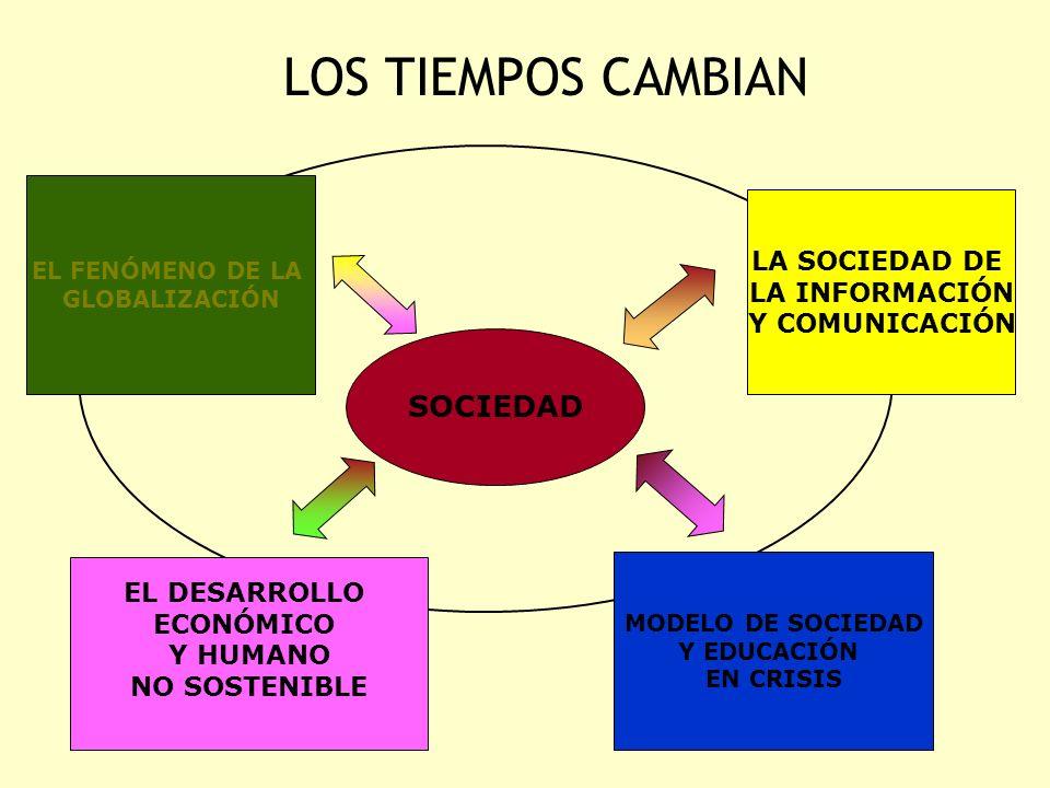 LOS TIEMPOS CAMBIAN SOCIEDAD LA SOCIEDAD DE LA INFORMACIÓN