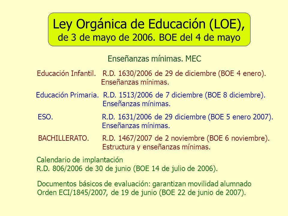 Ley Orgánica de Educación (LOE),