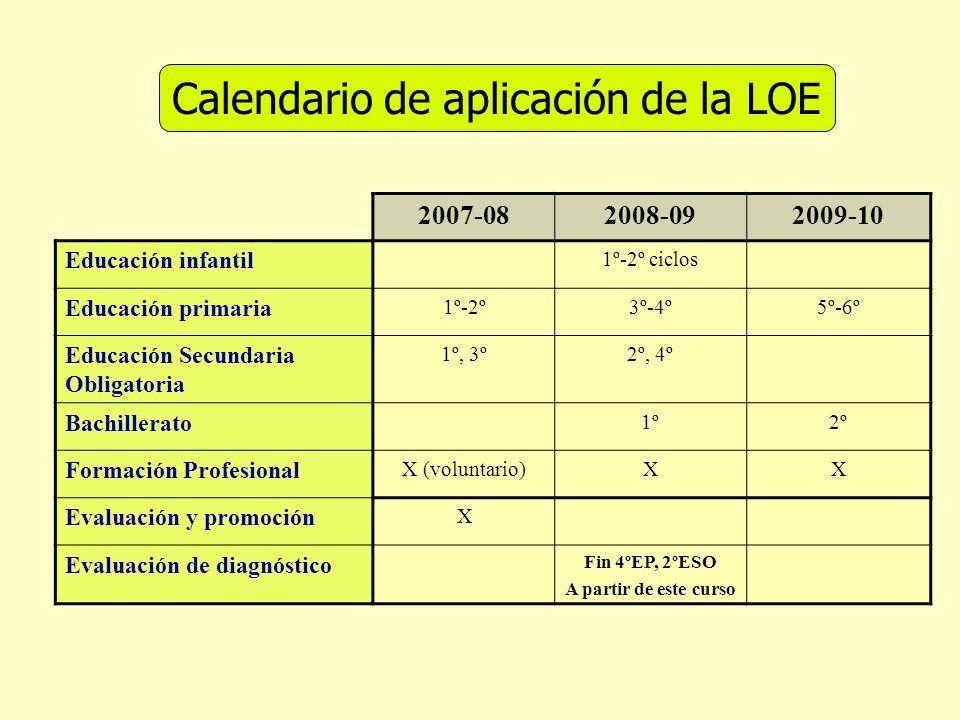Calendario de aplicación de la LOE