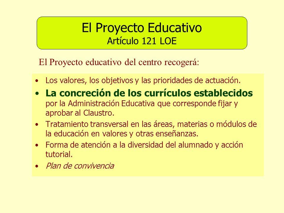 El Proyecto Educativo Artículo 121 LOE