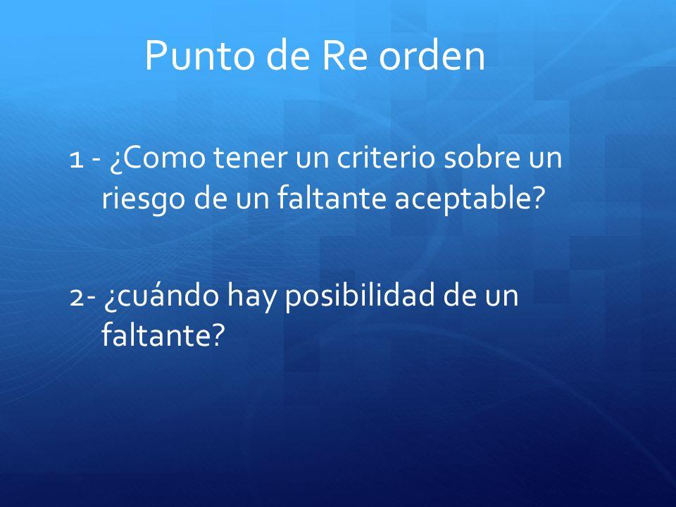 Punto de Re orden1 - ¿Como tener un criterio sobre un riesgo de un faltante aceptable.